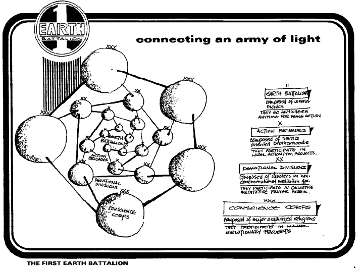 first earth battalion army of light
